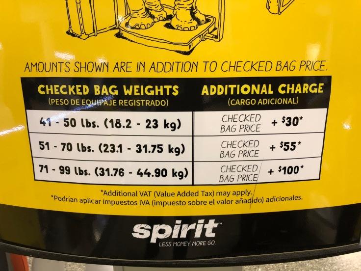 spirit airlines airport bag pricing close up